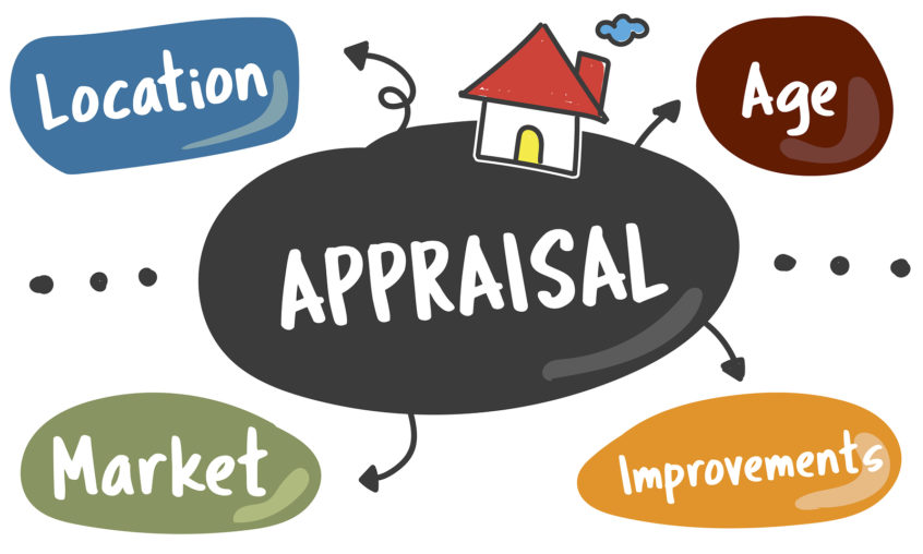Why Do I Need an Appraisal? - The Mortgage Professionals